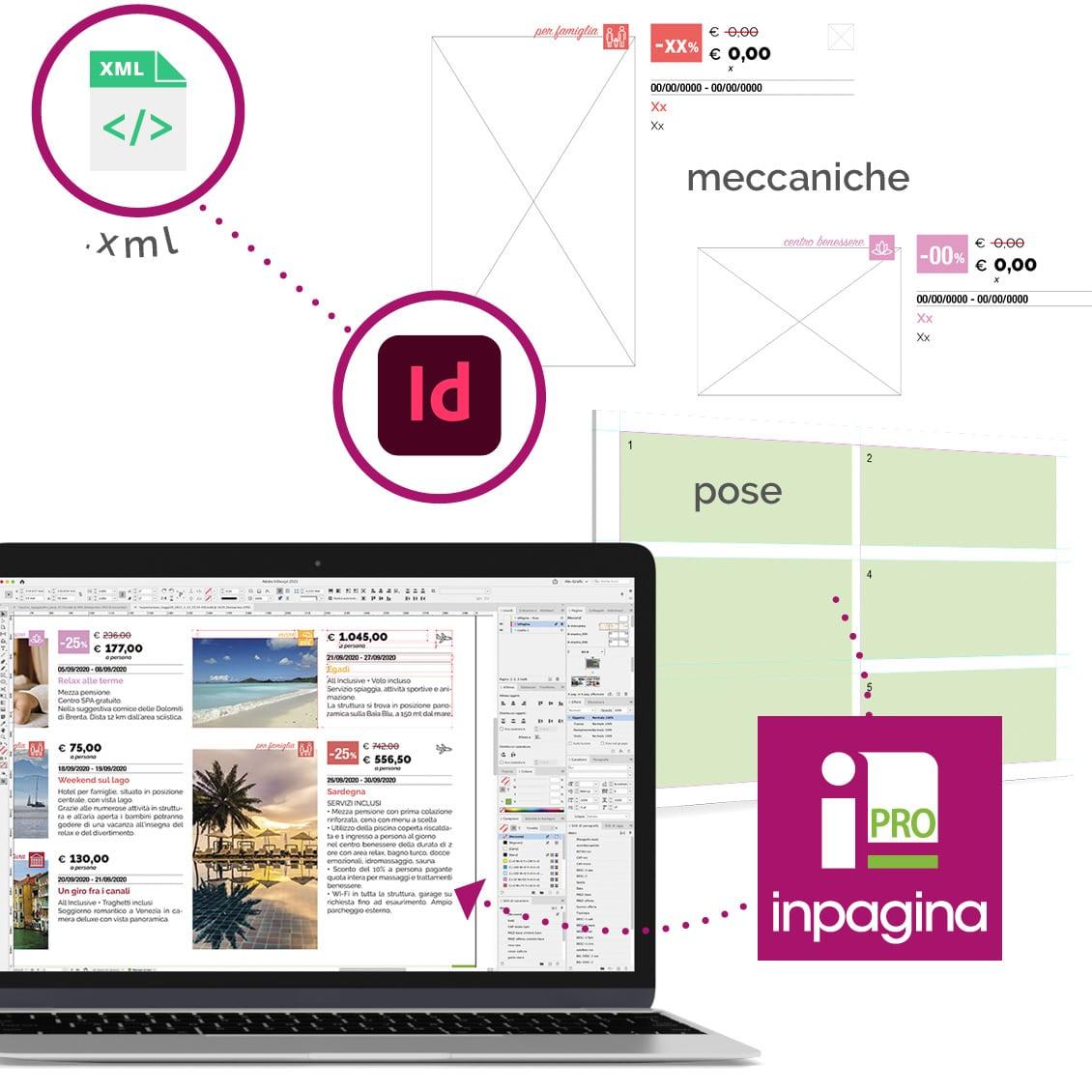 InPagina PRO - impaginazione automatica avanzata con InDesign, dati XML e meccaniche