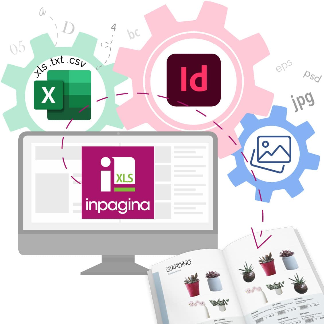 InPagina XLS - impaginazione automatica con InDesign e dati excel txt csv